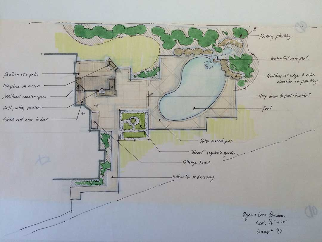 Dream Concept Design Featured Projects Landscape Architecture Design The SiteGroup